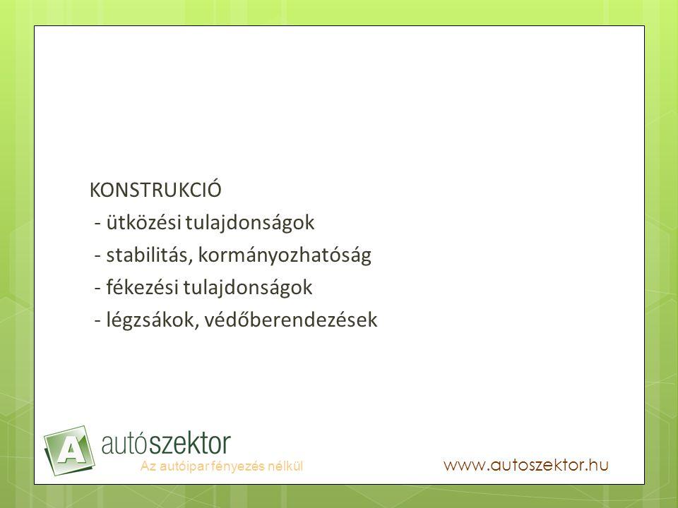 Az autóipar fényezés nélkül www.autoszektor.hu KONSTRUKCIÓ - ütközési tulajdonságok - stabilitás, kormányozhatóság - fékezési tulajdonságok - légzsákok, védőberendezések