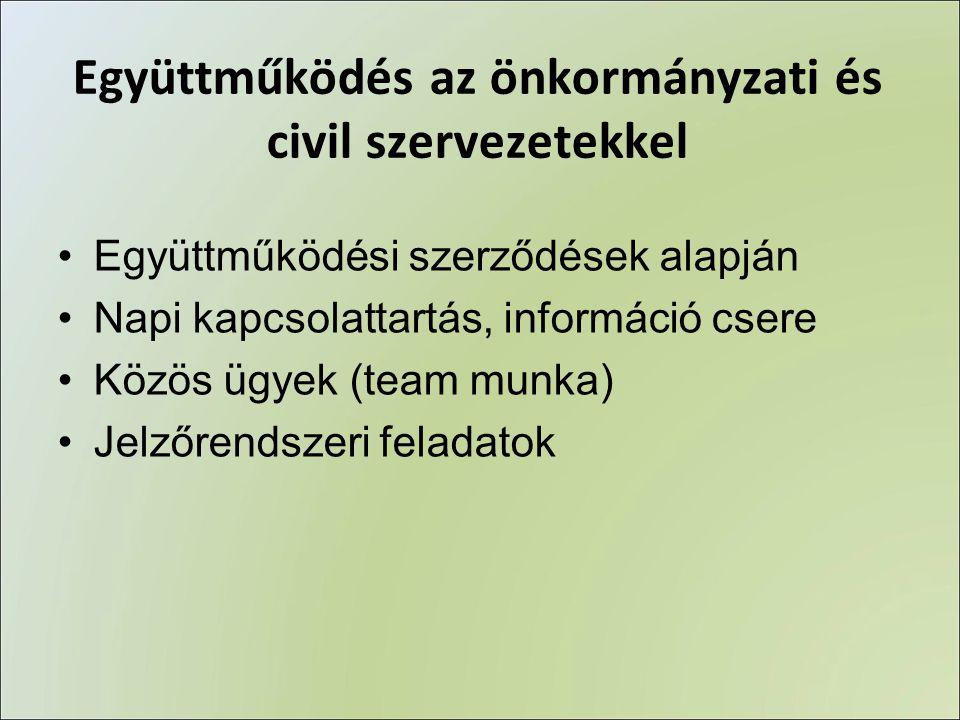 Együttműködés az önkormányzati és civil szervezetekkel •Együttműködési szerződések alapján •Napi kapcsolattartás, információ csere •Közös ügyek (team