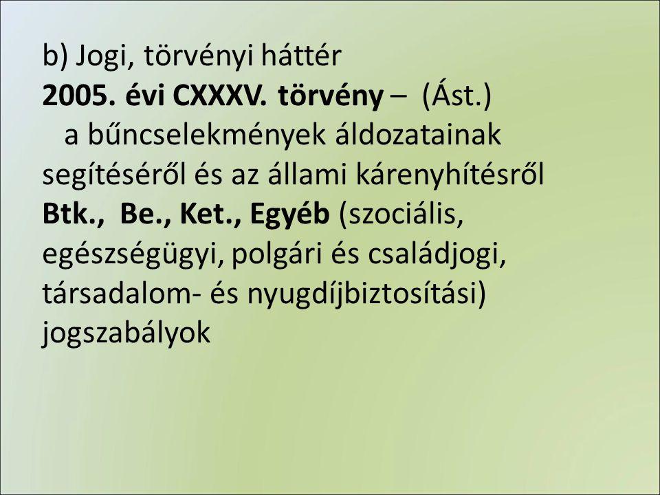 b) Jogi, törvényi háttér 2005. évi CXXXV. törvény – (Ást.) a bűncselekmények áldozatainak segítéséről és az állami kárenyhítésről Btk., Be., Ket., Egy