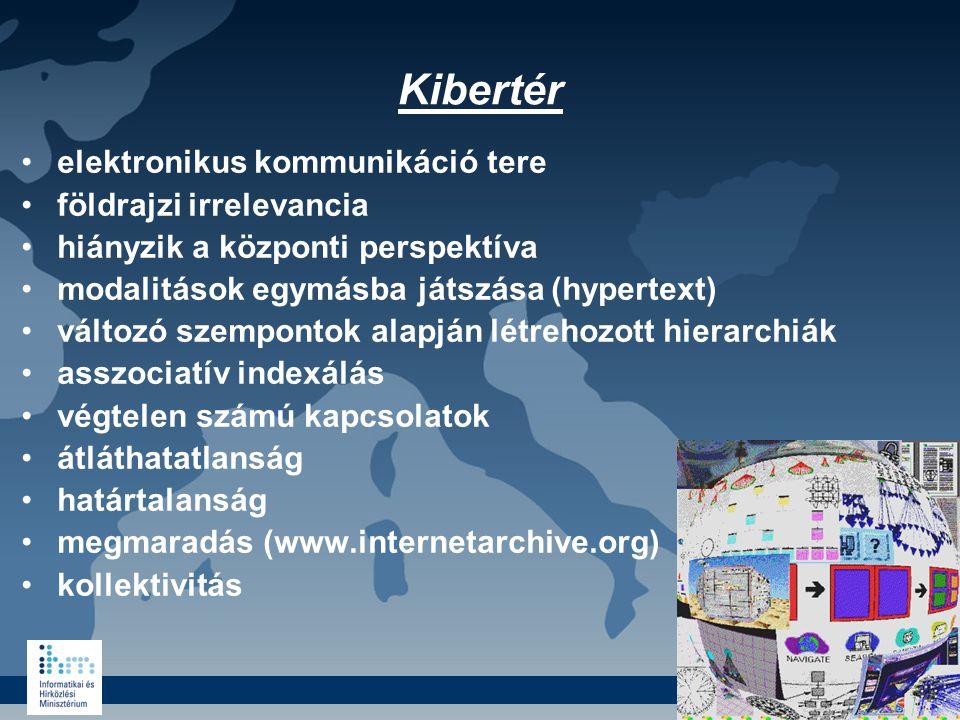 www.ihm.hu Kibertér •elektronikus kommunikáció tere •földrajzi irrelevancia •hiányzik a központi perspektíva •modalitások egymásba játszása (hypertext