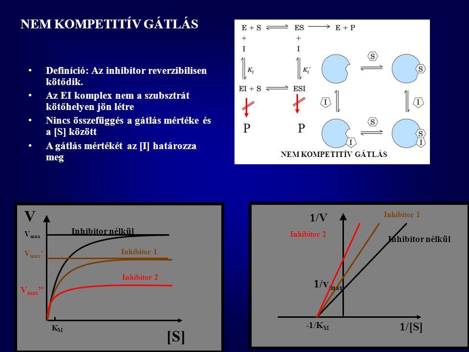 [S] V NEM KOMPETITÍV GÁTLÁS •Definíció: Az inhibítor reverzibilisen kötődik.