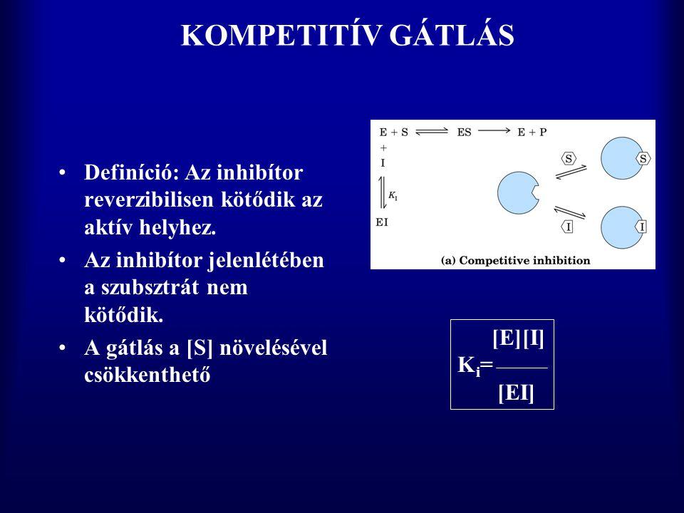 KOMPETITÍV GÁTLÁS •Definíció: Az inhibítor reverzibilisen kötődik az aktív helyhez.
