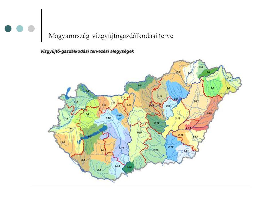 Magyarország vízgyűjtőgazdálkodási terve