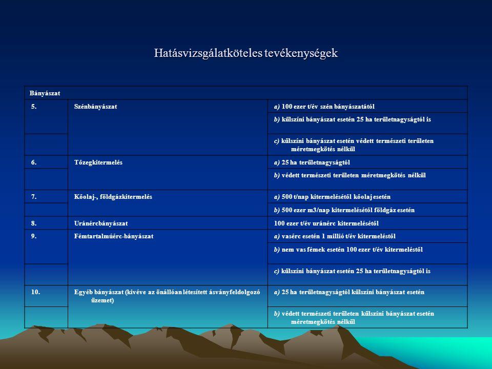 Hatásvizsgálatköteles tevékenységek Bányászat 5. Szénbányászat a) 100 ezer t/év szén bányászatától b) külszíni bányászat esetén 25 ha területnagyságtó