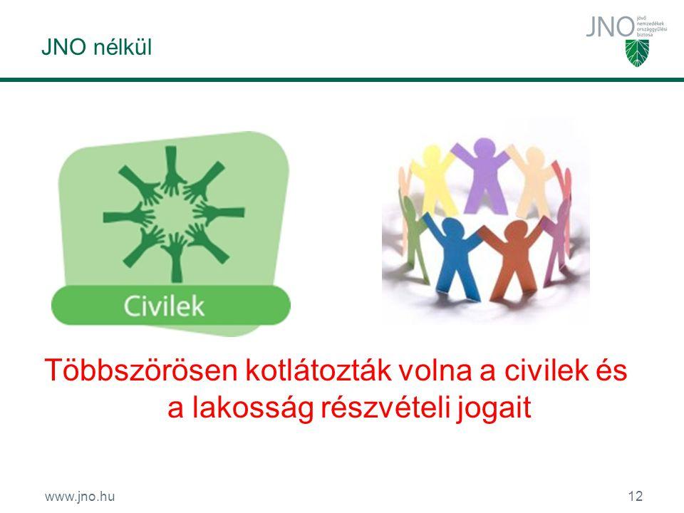 www.jno.hu12 JNO nélkül Többszörösen kotlátozták volna a civilek és a lakosság részvételi jogait
