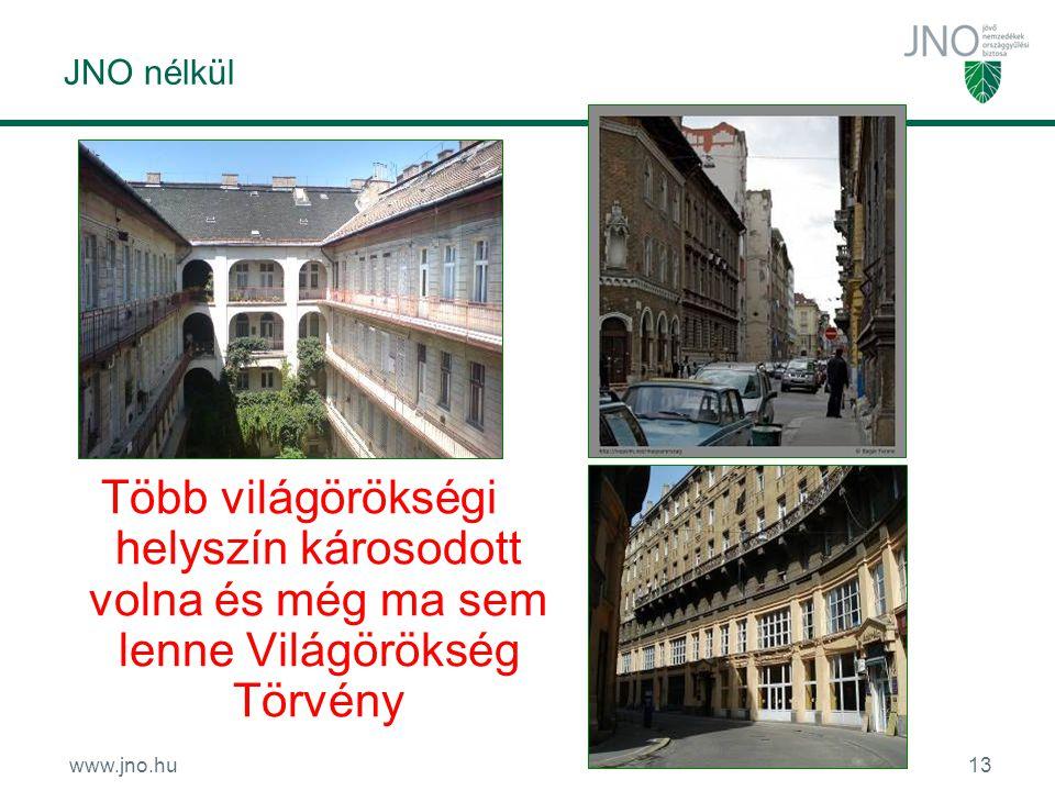 www.jno.hu13 JNO nélkül Több világörökségi helyszín károsodott volna és még ma sem lenne Világörökség Törvény