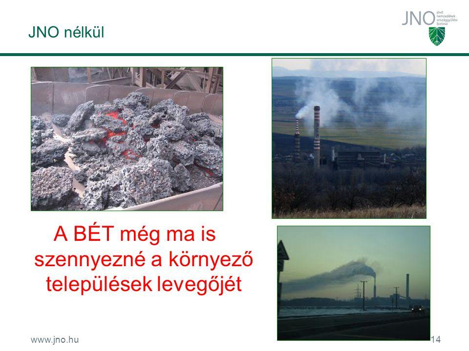 www.jno.hu14 JNO nélkül A BÉT még ma is szennyezné a környező települések levegőjét