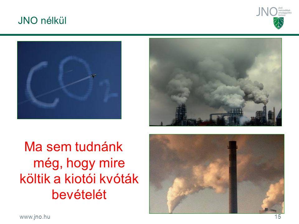 www.jno.hu15 JNO nélkül Ma sem tudnánk még, hogy mire költik a kiotói kvóták bevételét