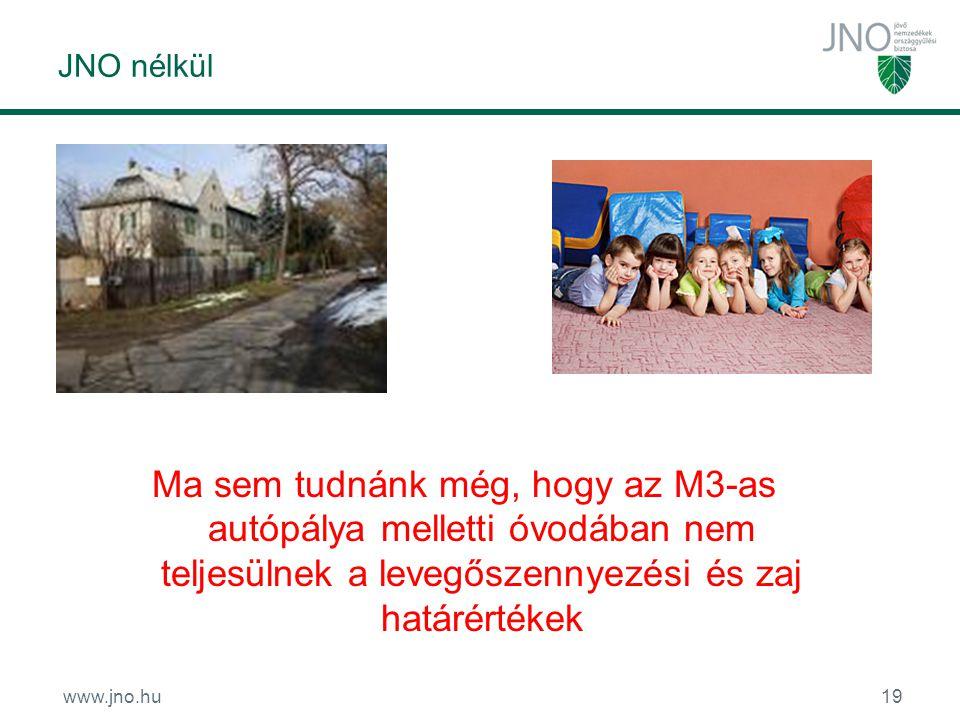 www.jno.hu19 JNO nélkül Ma sem tudnánk még, hogy az M3-as autópálya melletti óvodában nem teljesülnek a levegőszennyezési és zaj határértékek