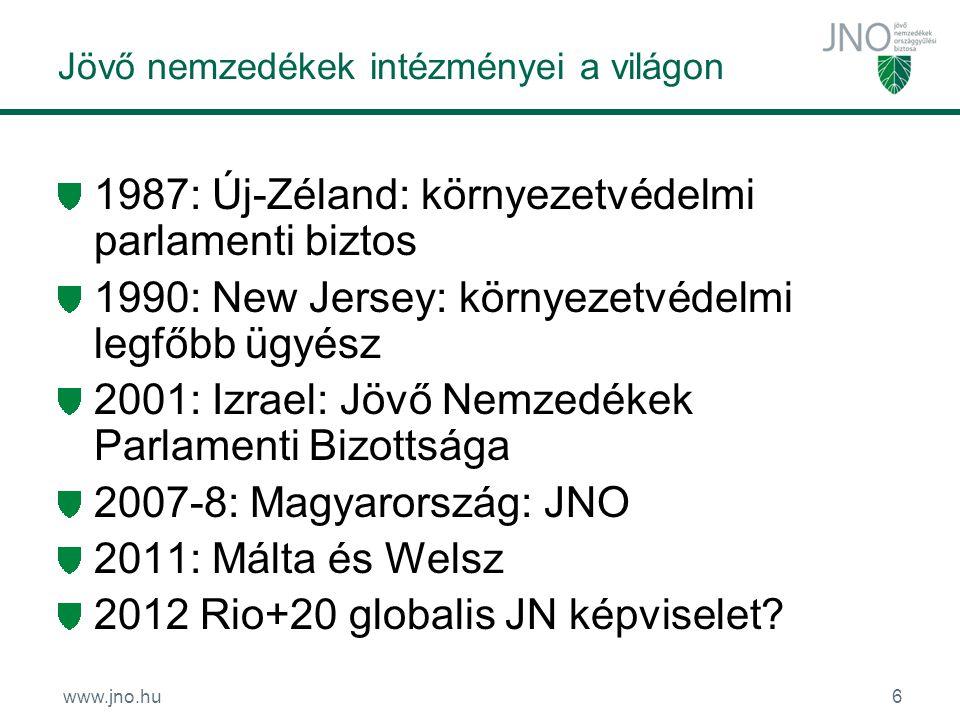 6 Jövő nemzedékek intézményei a világon 1987: Új-Zéland: környezetvédelmi parlamenti biztos 1990: New Jersey: környezetvédelmi legfőbb ügyész 2001: Izrael: Jövő Nemzedékek Parlamenti Bizottsága 2007-8: Magyarország: JNO 2011: Málta és Welsz 2012 Rio+20 globalis JN képviselet
