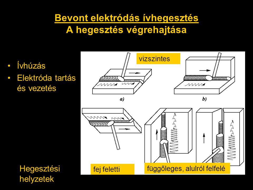 Bevont elektródás ívhegesztés A hegesztés végrehajtása •Ívhúzás •Elektróda tartás és vezetés vizszintes fej feletti függőleges, alulról felfelé Hegesz