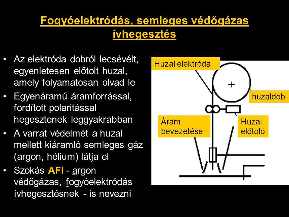 Fogyóelektródás, semleges védőgázas ívhegesztés •Az elektróda dobról lecsévélt, egyenletesen előtolt huzal, amely folyamatosan olvad le •Egyenáramú ár
