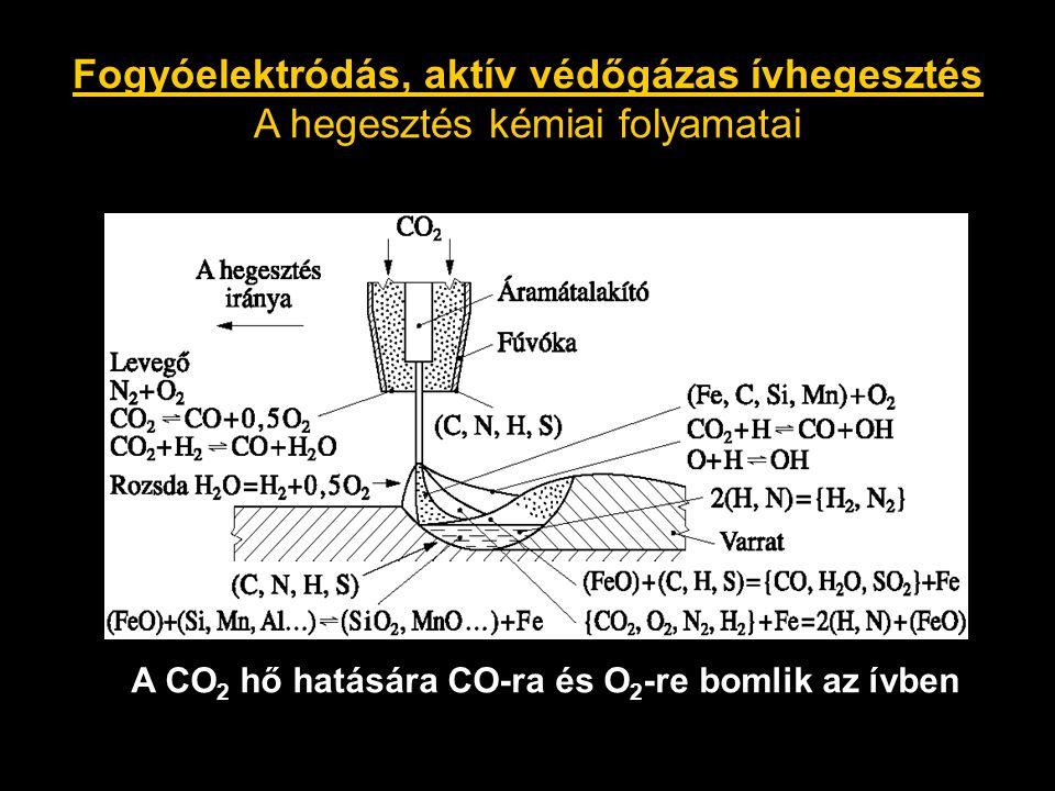 Fogyóelektródás, aktív védőgázos ívhegesztés A hegesztés kémiai folyamatai A CO 2 hő hatására CO-ra és O 2 -re bomlik az ívben Fogyóelektródás, aktív