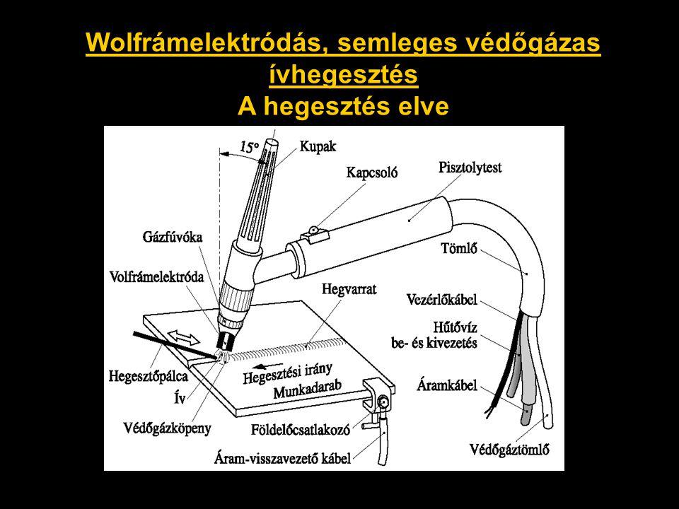 Wolfrámelektródás, semleges védőgázas ívhegesztés A hegesztés elve