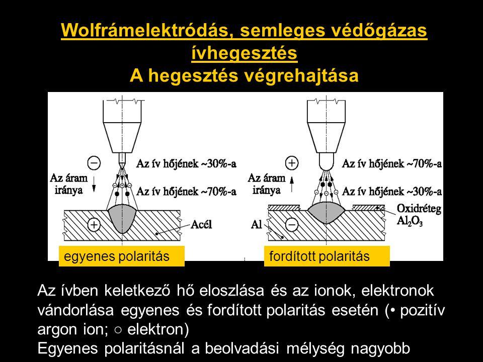 Az ívben keletkező hő eloszlása és az ionok, elektronok vándorlása egyenes és fordított polaritás esetén (• pozitív argon ion; ○ elektron) Egyenes pol
