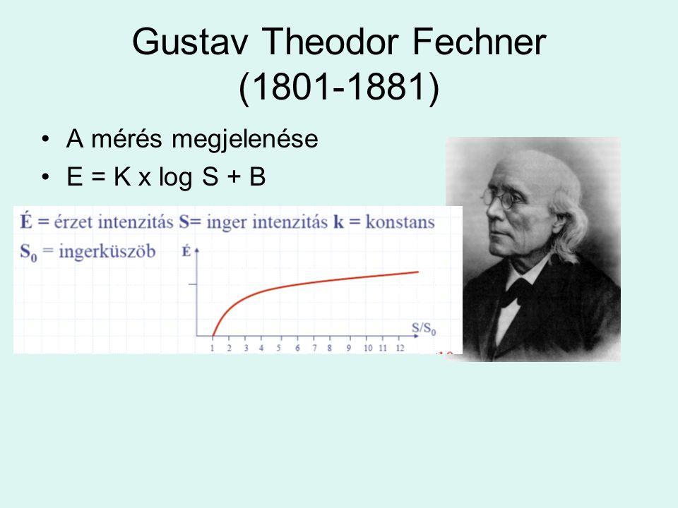 Gustav Theodor Fechner (1801-1881) •A mérés megjelenése •E = K x log S + B