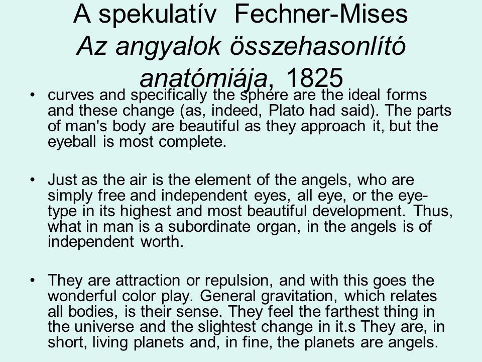 A spekulatív Fechner-Mises Az angyalok összehasonlító anatómiája, 1825 •curves and specifically the sphere are the ideal forms and these change (as, indeed, Plato had said).