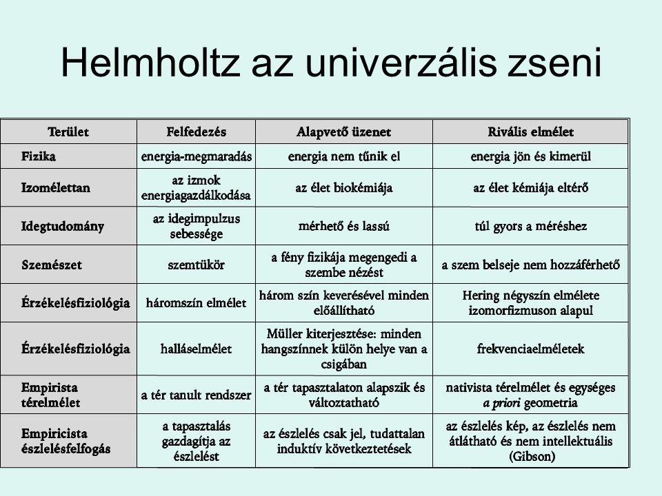 Helmholtz az univerzális zseni