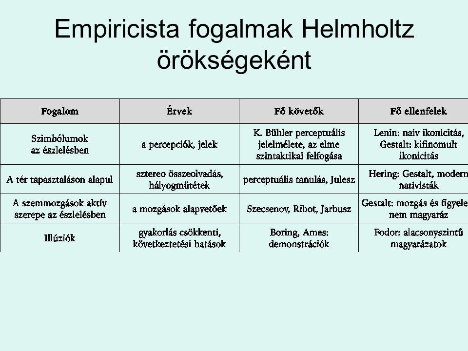 Empiricista fogalmak Helmholtz örökségeként