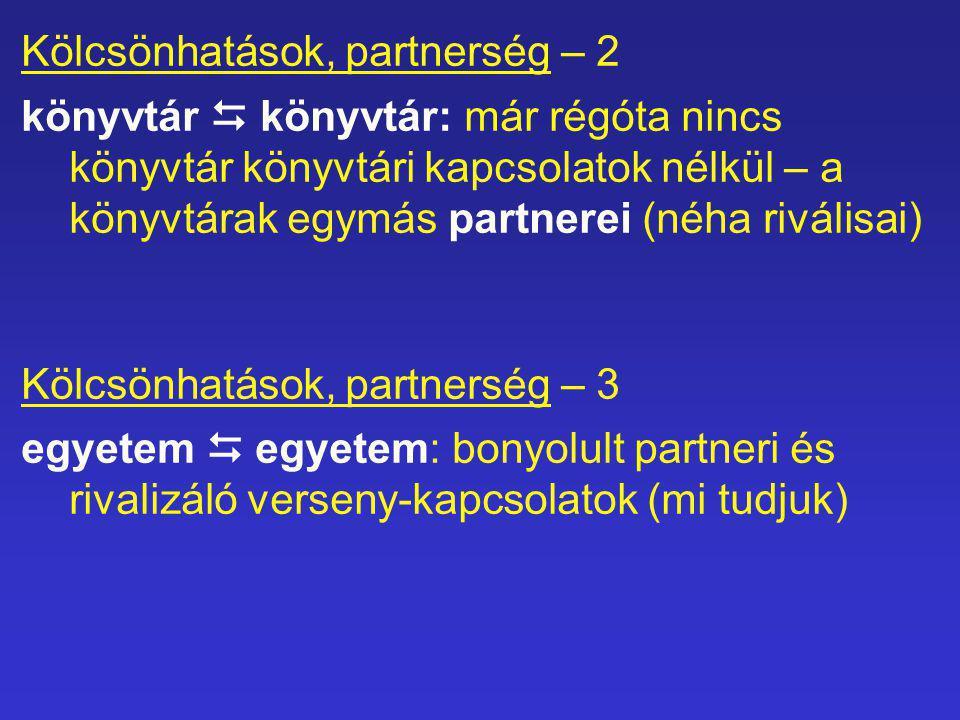 Kölcsönhatások, partnerség – 2 könyvtár  könyvtár: már régóta nincs könyvtár könyvtári kapcsolatok nélkül – a könyvtárak egymás partnerei (néha riválisai) Kölcsönhatások, partnerség – 3 egyetem  egyetem: bonyolult partneri és rivalizáló verseny-kapcsolatok (mi tudjuk)