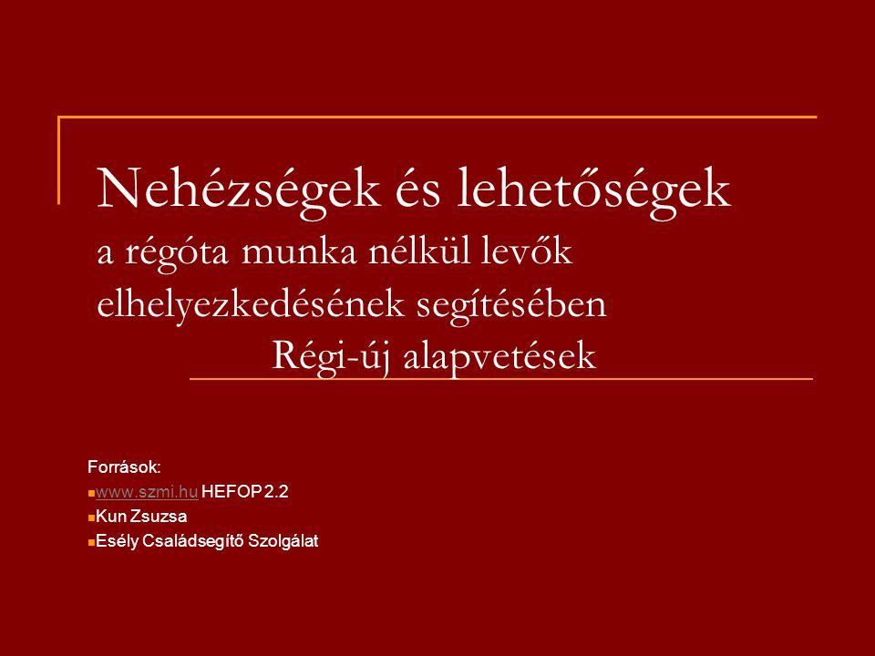 Nehézségek és lehetőségek a régóta munka nélkül levők elhelyezkedésének segítésében Régi-új alapvetések Források:  www.szmi.hu HEFOP 2.2 www.szmi.hu  Kun Zsuzsa  Esély Családsegítő Szolgálat