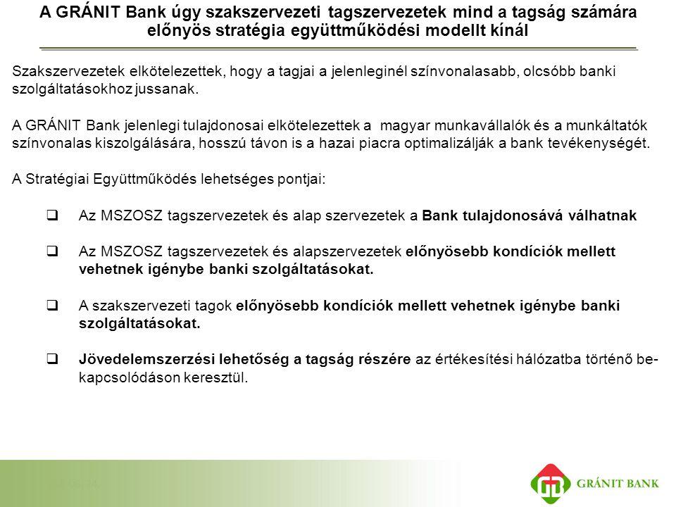 2014. 06. 24.2 2 A GRÁNIT Bank úgy szakszervezeti tagszervezetek mind a tagság számára előnyös stratégia együttműködési modellt kínál Szakszervezetek
