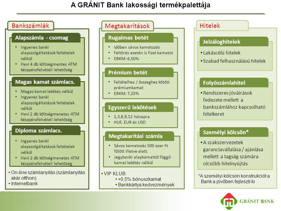 2014. 06. 24.3 A GRÁNIT Bank lakossági termékpalettája Bankszámlák • Ingyenes banki alapszolgáltatások feltételek nélkül • Havi 4 db költségmentes ATM