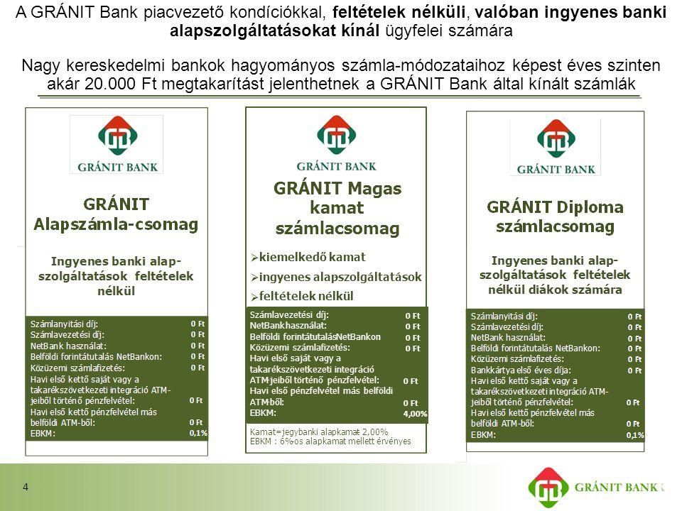2014. 06. 24.4 4 A GRÁNIT Bank piacvezető kondíciókkal, feltételek nélküli, valóban ingyenes banki alapszolgáltatásokat kínál ügyfelei számára GRÁNIT