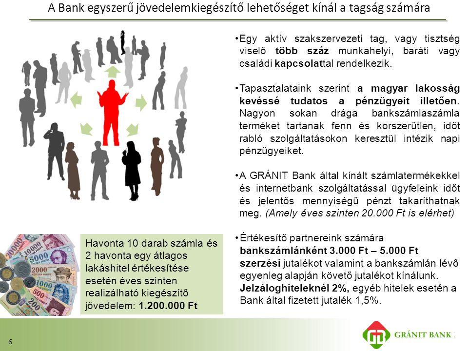6 •Egy aktív szakszervezeti tag, vagy tisztség viselő több száz munkahelyi, baráti vagy családi kapcsolattal rendelkezik. •Tapasztalataink szerint a m