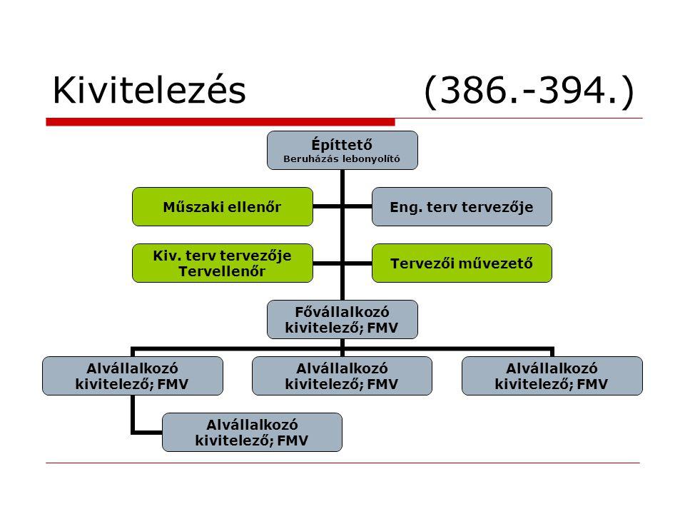 Kivitelezés (386.-394.) Építtető Beruházás lebonyolító Fővállalkozó kivitelező; FMV Alvállalkozó kivitelező; FMV Alvállalkozó kivitelező; FMV Alvállalkozó kivitelező; FMV Alvállalkozó kivitelező; FMV Műszaki ellenőr Eng.