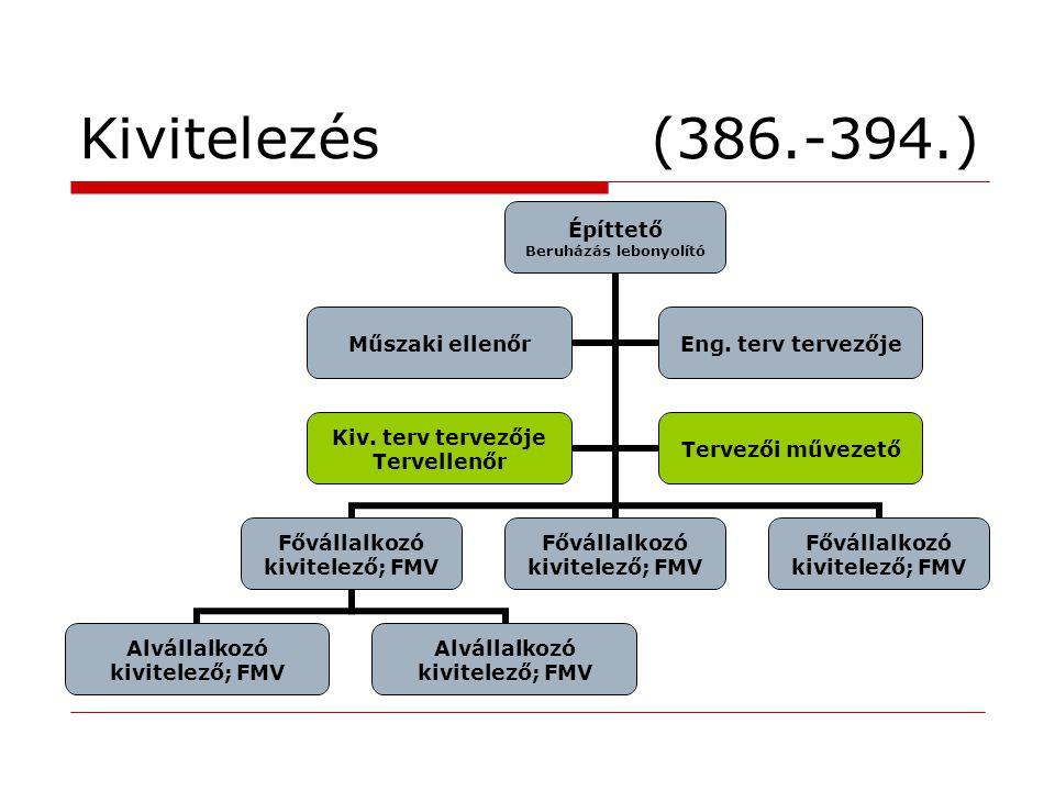 Kivitelezés (386.-394.) Építtető Beruházás lebonyolító Fővállalkozó kivitelező; FMV Alvállalkozó kivitelező; FMV Alvállalkozó kivitelező; FMV Fővállalkozó kivitelező; FMV Fővállalkozó kivitelező; FMV Műszaki ellenőr Eng.