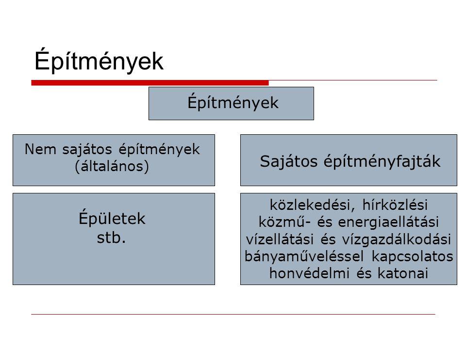 Kivitelezés (386.-394.) Vállalkozó kivitelező feladatai:  a kivitelezés megkezdésekor az építtetőtől (alvállalkozó kivitelező esetében a vállalkozó kivitelezőtől) az építési munkaterület átvétele  az építési napló megnyitása és szakszerű vezetése  szakszerű kivitelezés végzése  folyamatos ellenőrzése, hogy a hatósági engedélyek rendelkezésre állnak  a kivitelezés során a jogerős építési engedélyben és a hozzá tartozó jóváhagyott engedélyezési dokumentációban, valamint az ez alapján elkészített kivitelezési dokumentációban előírtak betartása és betartatása  az elkészült építmény rendeltetésszerű és biztonságos használatra való alkalmasságának biztosítása