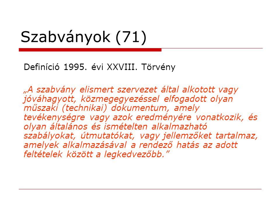 """Szabványok (71) Definíció 1995. évi XXVIII. Törvény """"A szabvány elismert szervezet által alkotott vagy jóváhagyott, közmegegyezéssel elfogadott olyan"""