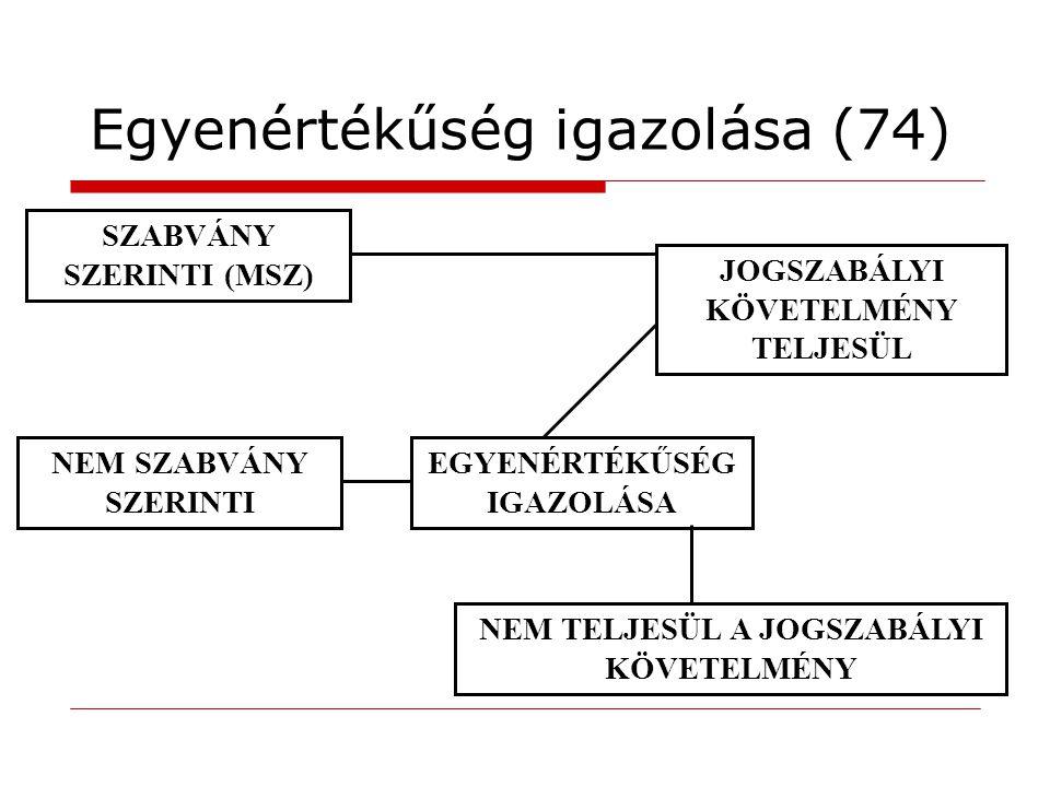Egyenértékűség igazolása (74) SZABVÁNY SZERINTI (MSZ) NEM SZABVÁNY SZERINTI JOGSZABÁLYI KÖVETELMÉNY TELJESÜL EGYENÉRTÉKŰSÉG IGAZOLÁSA NEM TELJESÜL A JOGSZABÁLYI KÖVETELMÉNY