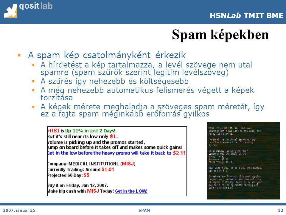 HSNLab TMIT BME Spam képekben 2007.