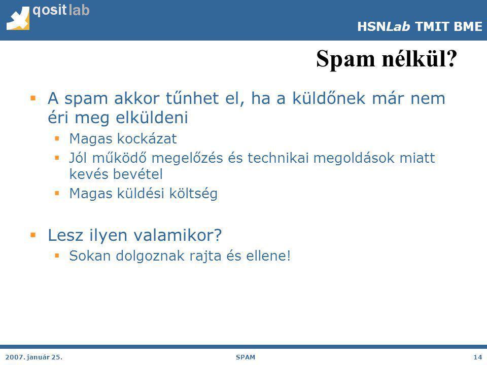 HSNLab TMIT BME Spam nélkül. 2007.