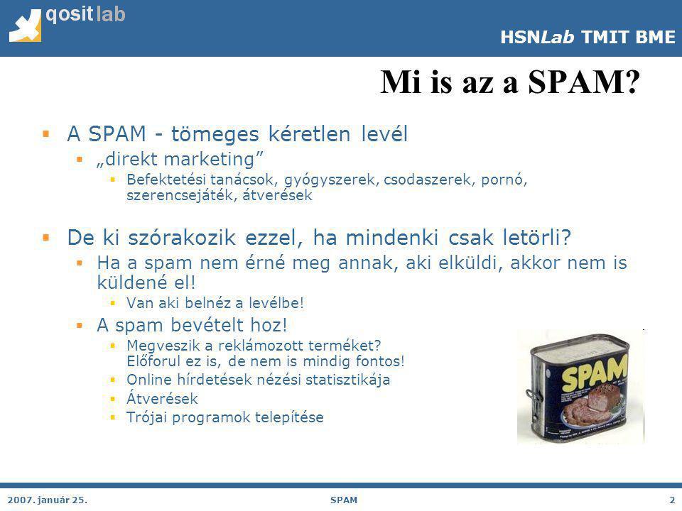 HSNLab TMIT BME Mi is az a SPAM.
