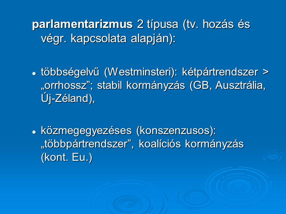parlamentarizmus 2 típusa (tv.hozás és végr.