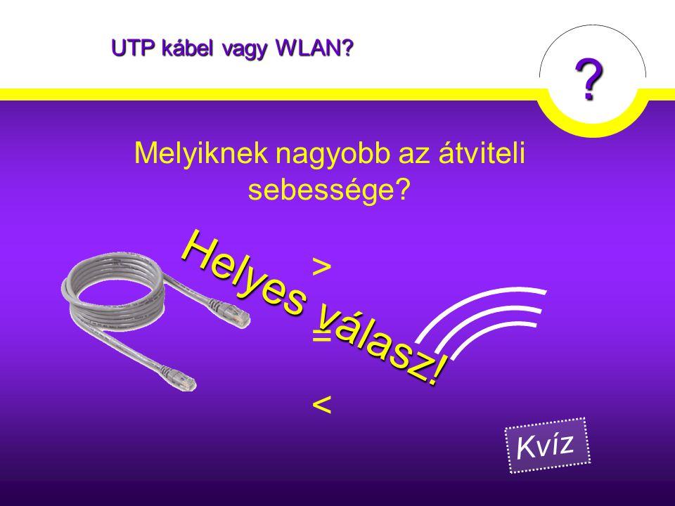 ? > = < Melyiknek nagyobb az átviteli sebessége? UTP kábel vagy WLAN? Helyes válasz! Kvíz