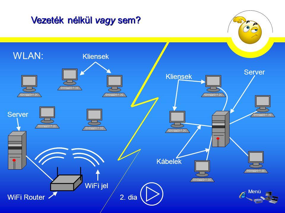 Vezeték nélkül vagy sem? Server Kliensek Kábelek Kliensek Server WiFi Router WiFi jel Menü WLAN: 2. dia