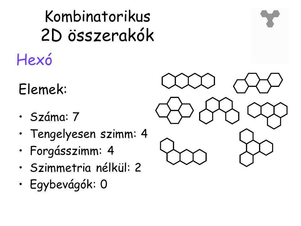 Kombinatorikus 2D összerakók Hexó •Száma: 7 •Tengelyesen szimm: 4 •Forgásszimm: 4 •Szimmetria nélkül: 2 •Egybevágók: 0 Elemek: