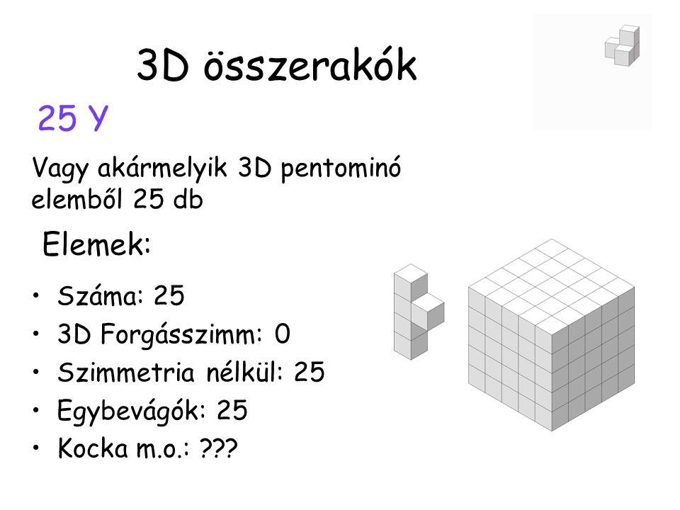 3D összerakók 25 Y •Száma: 25 •3D Forgásszimm: 0 •Szimmetria nélkül: 25 •Egybevágók: 25 •Kocka m.o.: ??.