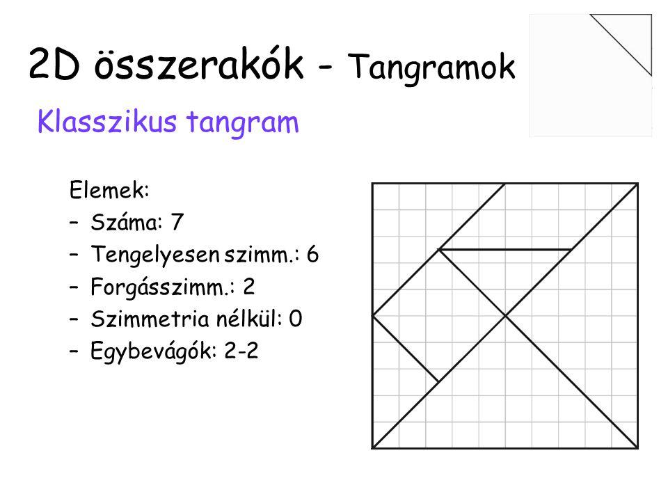 Japán tangram Elemek: –Száma: 7 –Tengelyesen szimm.: 5 –Forgásszimm.: 2 –Szimmetria nélkül: 1 –Egybevágók: 2 2D összerakók - Tangramok