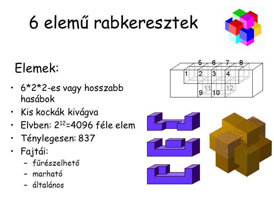 6 elemű rabkeresztek •6*2*2-es vagy hosszabb hasábok •Kis kockák kivágva •Elvben: 2 12 =4096 féle elem •Ténylegesen: 837 •Fajtái: –fűrészelhető –marható –általános Elemek: