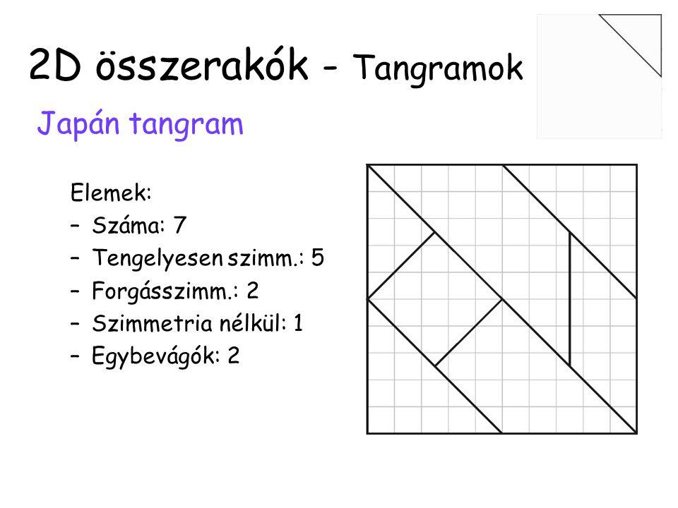 Kombinatorikus 2D összerakók Egyenlőszárú derékszögű háromszögek összeillesztésével keletkező elemek Diaboló •Száma: 14 •Tengelyesen szimm: 6 •Forgásszimm: 5 •Szimmetria nélkül: 5 •Egybevágók: 0 Elemek: