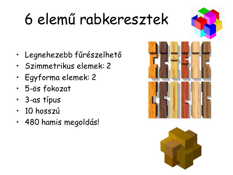 6 elemű rabkeresztek •Legnehezebb fűrészelhető •Szimmetrikus elemek: 2 •Egyforma elemek: 2 •5-ös fokozat •3-as típus •10 hosszú •480 hamis megoldás!