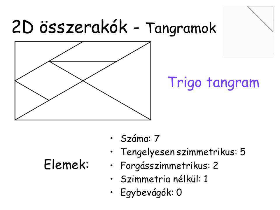 •Száma: 7 •Tengelyesen szimmetrikus: 5 •Forgásszimmetrikus: 2 •Szimmetria nélkül: 1 •Egybevágók: 0 Trigo tangram Elemek: 2D összerakók - Tangramok