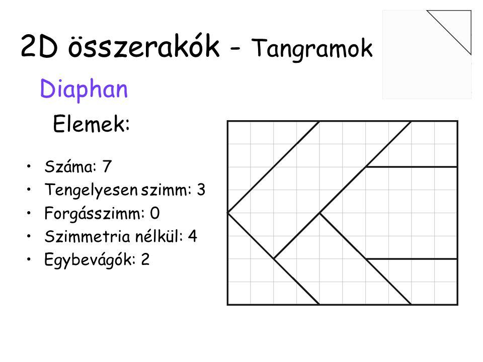Diaphan •Száma: 7 •Tengelyesen szimm: 3 •Forgásszimm: 0 •Szimmetria nélkül: 4 •Egybevágók: 2 Elemek: 2D összerakók - Tangramok