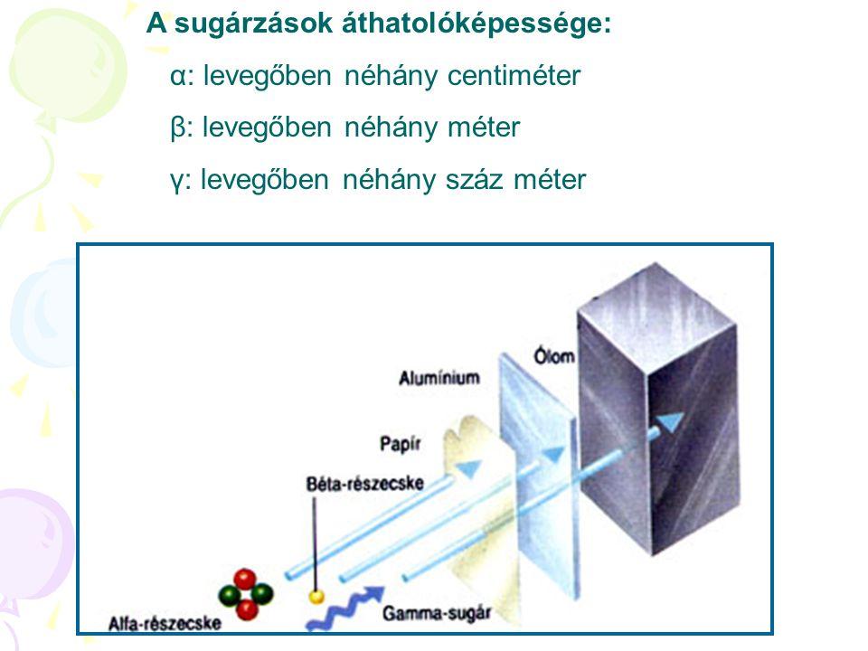 A sugárzások áthatolóképessége: α: levegőben néhány centiméter β: levegőben néhány méter γ: levegőben néhány száz méter