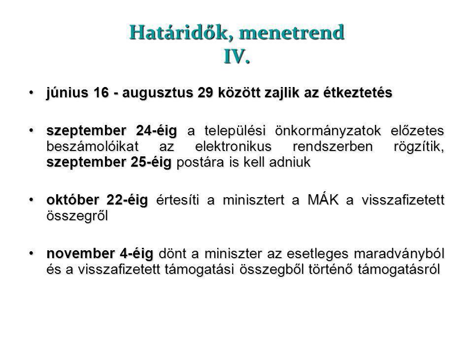 Határidők, menetrend IV. •június 16 - augusztus 29 között zajlik az étkeztetés •szeptember 24-éig a települési önkormányzatok előzetes beszámolóikat a